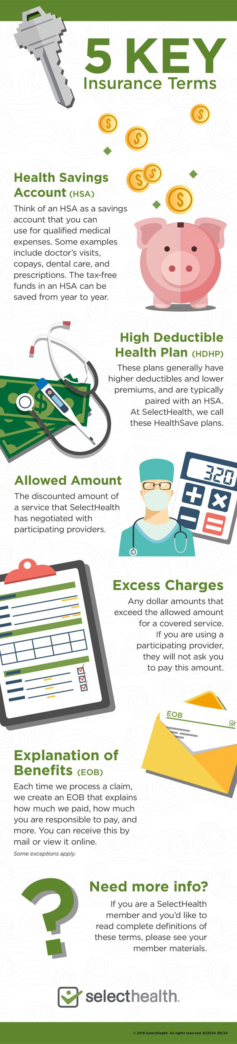 5 Key Insurance Terms Infographic