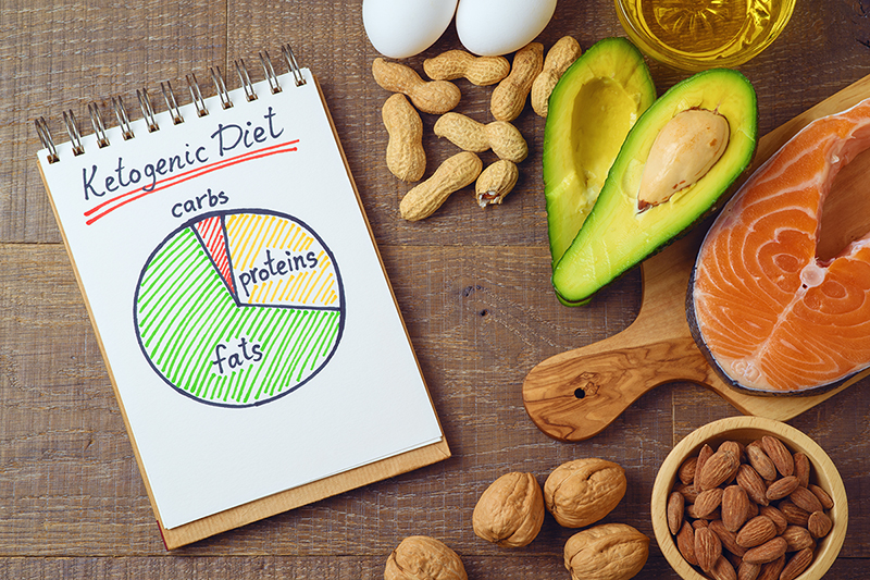 Avocado, fish, nuts, Keto diet food, is the Keto Diet right for you?