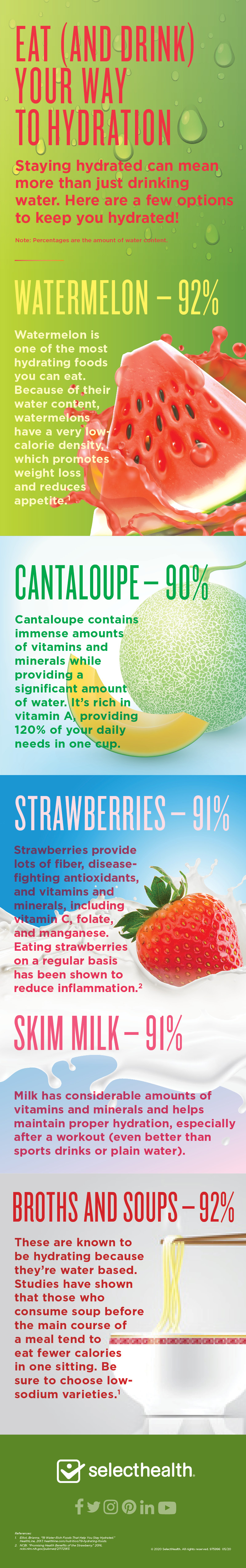 Infographic illustrating how you can eat and drink foods to help you stay hydrated besides water