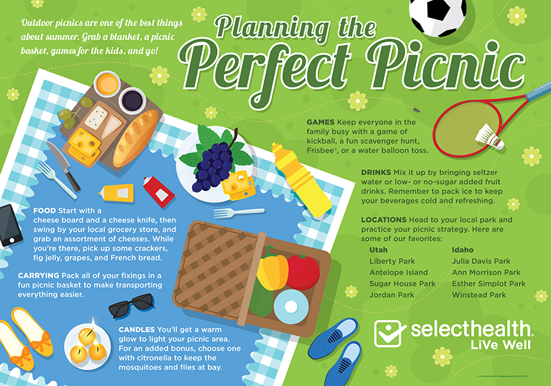 Infographic illustrating some fun ways to have a picnic