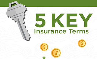 5 Key Insurance Terms Infographic sm
