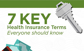 Infographic, key insurance terms everyone should know sm