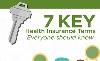 Infographic, key insurance terms everyone should know part 2