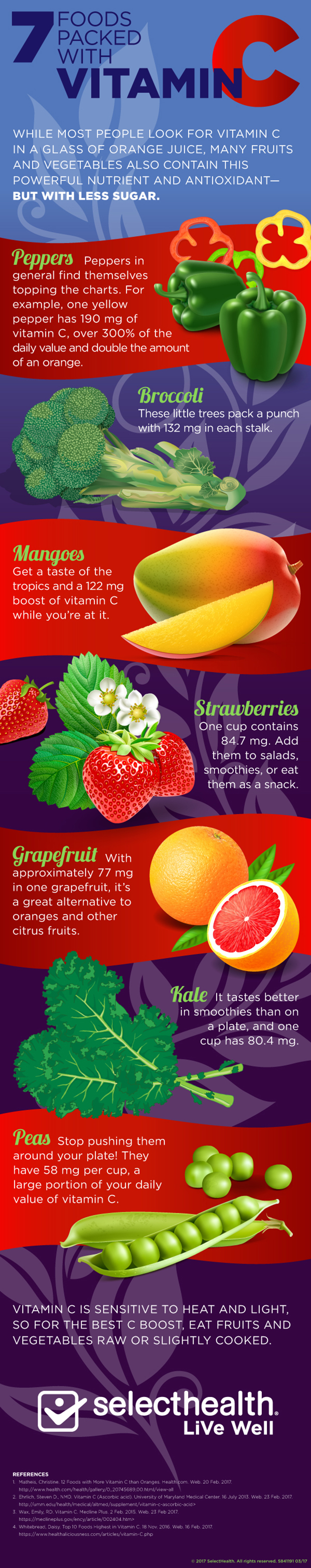 Infographic with 7 surprising sources for your daily dose of vitamin c