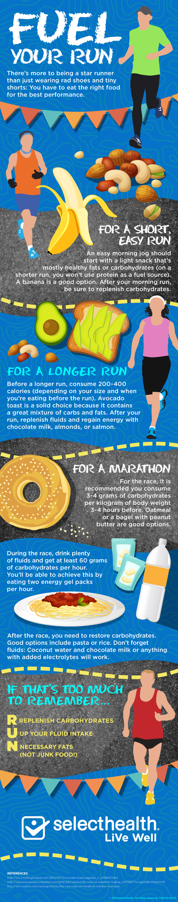 Proper fueling for race training, infographic