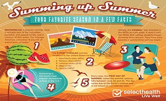 Infographic illustrating some fun facts about your favorite season, summer