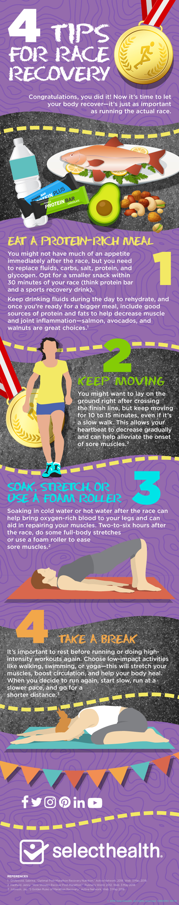 Race Recovery Running Infographic