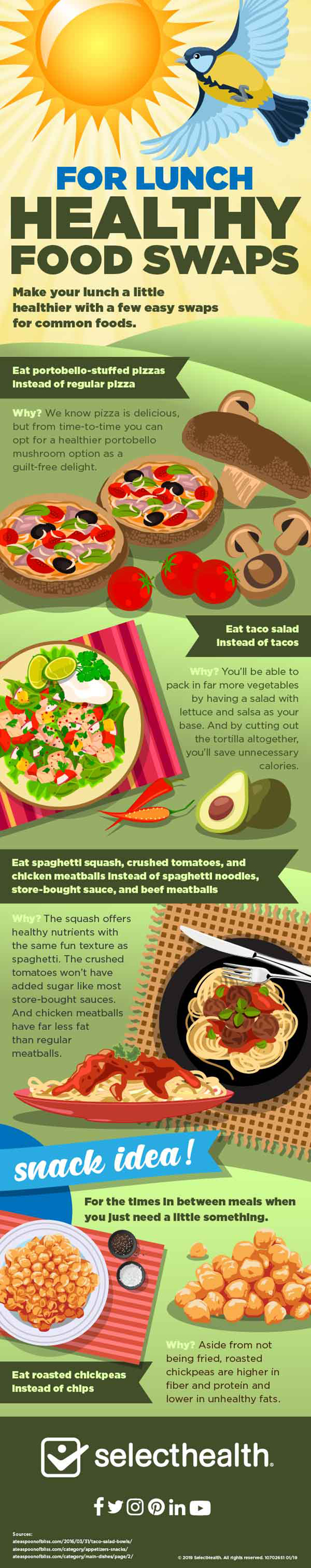 Infographic showing healthy food swaps for lunch