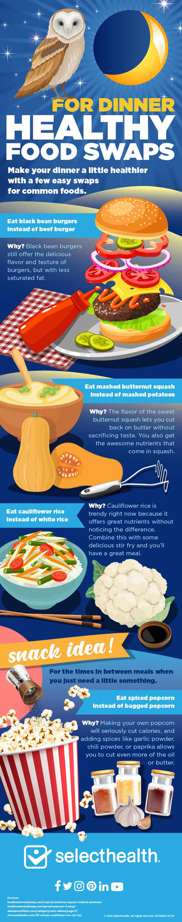 Infographic with examples of healthy food swaps for dinner