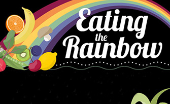 Infographic of food colors, eating the rainbow