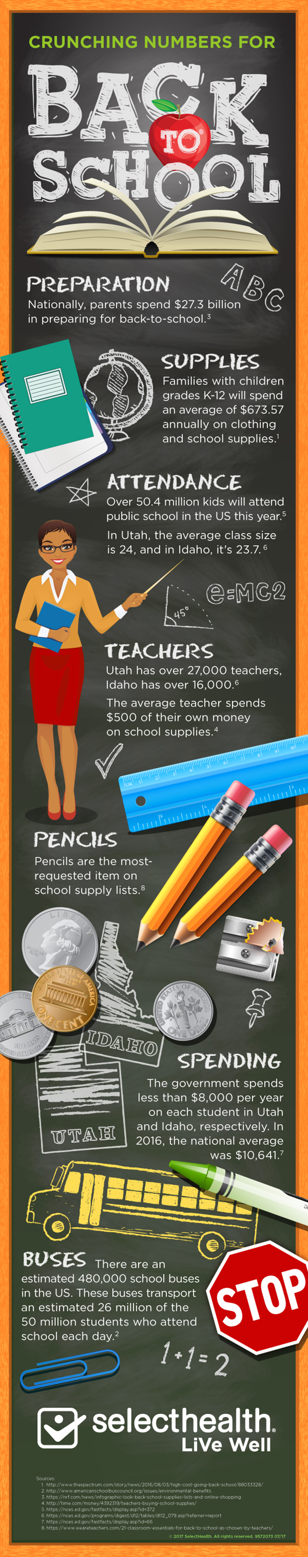 Back to school Infographic, facts and figures on the cost of your kids going back to school
