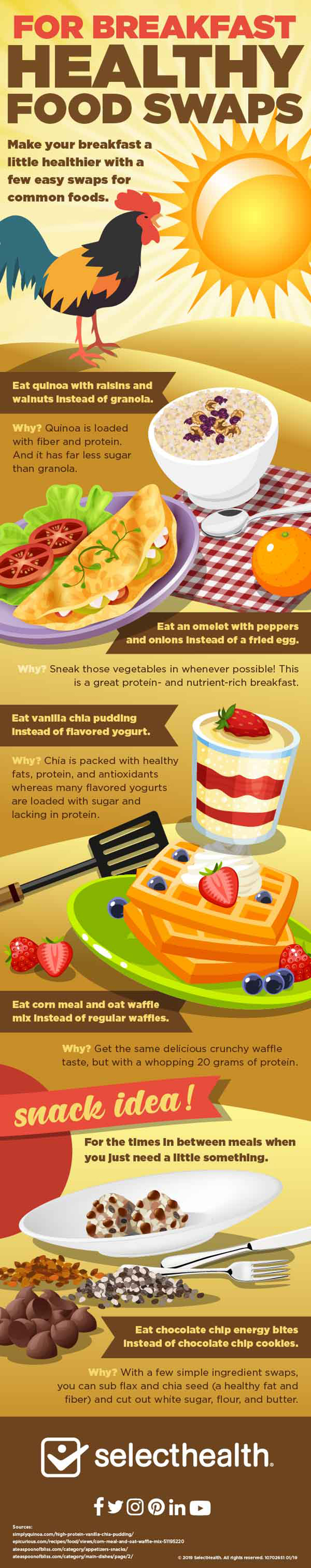 Infographic illustrating healthy food swaps for breakfast